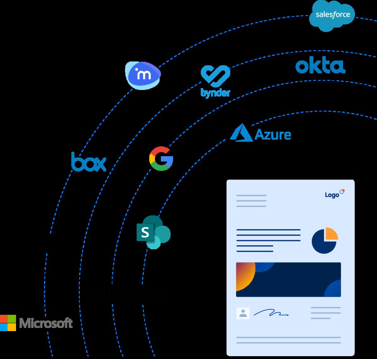 Integrations document graphic
